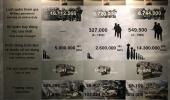 EVNT_0004_Vietnam_War_Remnants_Museum_34